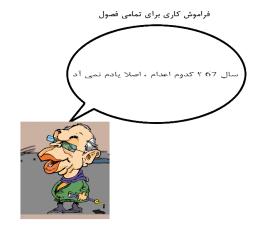 ابراهیم نبوی : اعدام های ٦٧ را یاد کسی نیار ، کسی یادش نیست ، ولش کن تموم شد !